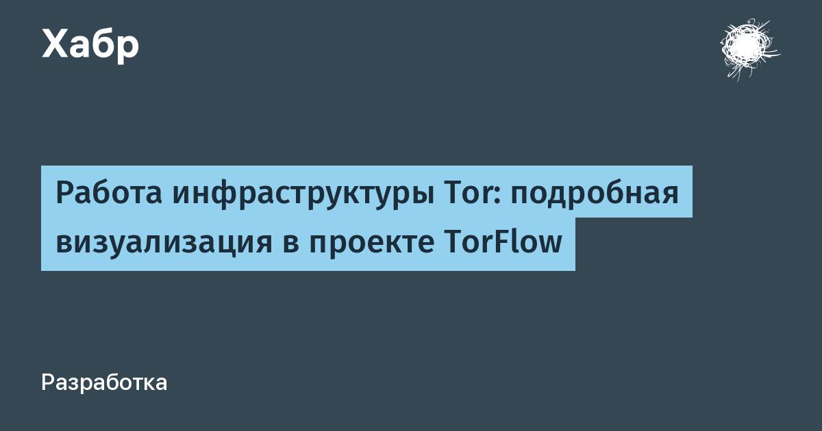 Проектировщик сетей связи удаленная работа ценник фрилансер